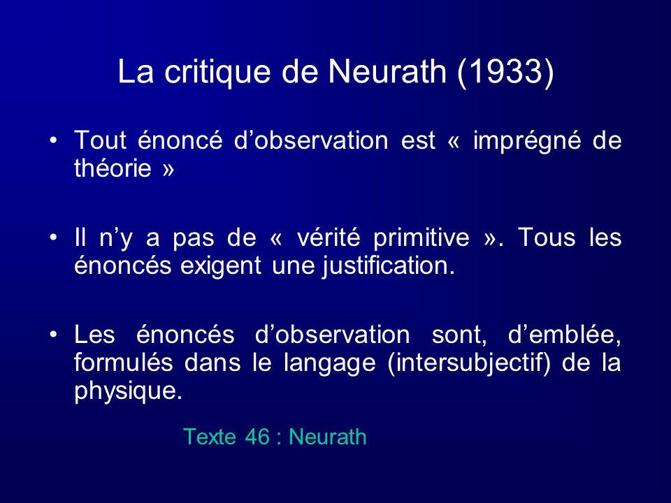La critique de Neurath (1933) Tout énoncé dobservation est « imprégné de théorie » Il ny a pas de « vérité primitive ». Tous les énoncés exigent une j