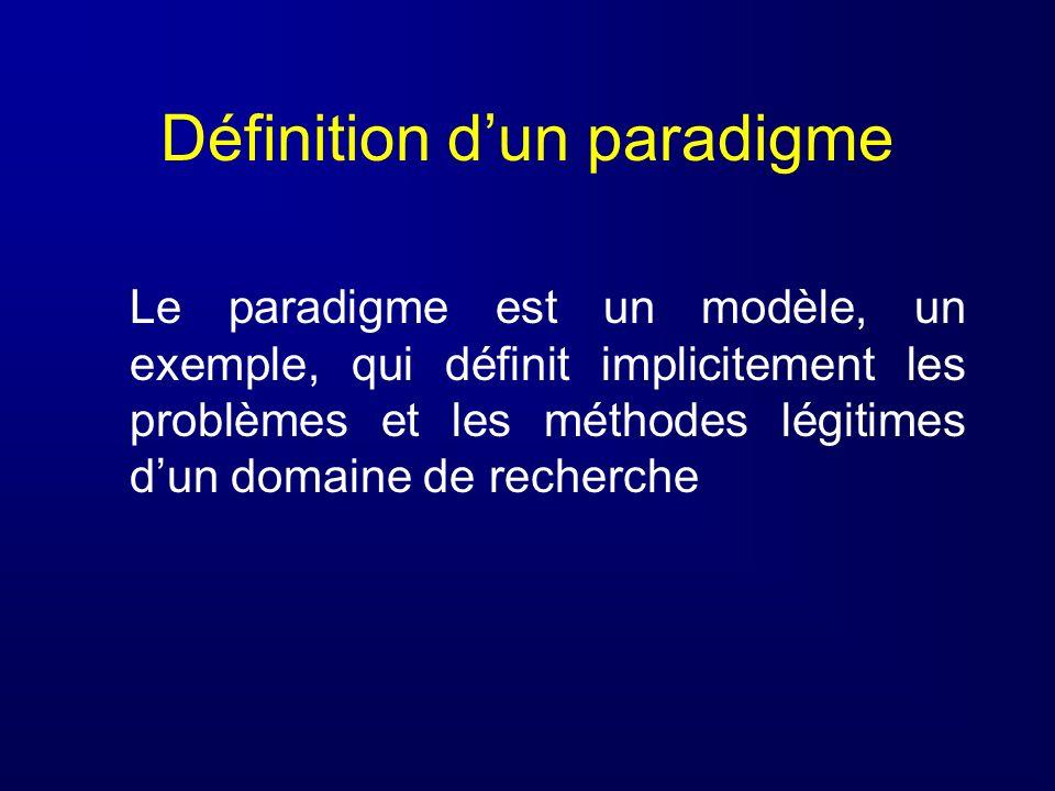 Définition dun paradigme Le paradigme est un modèle, un exemple, qui définit implicitement les problèmes et les méthodes légitimes dun domaine de rech