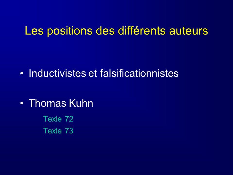 Les positions des différents auteurs Inductivistes et falsificationnistes Thomas Kuhn Texte 72 Texte 73