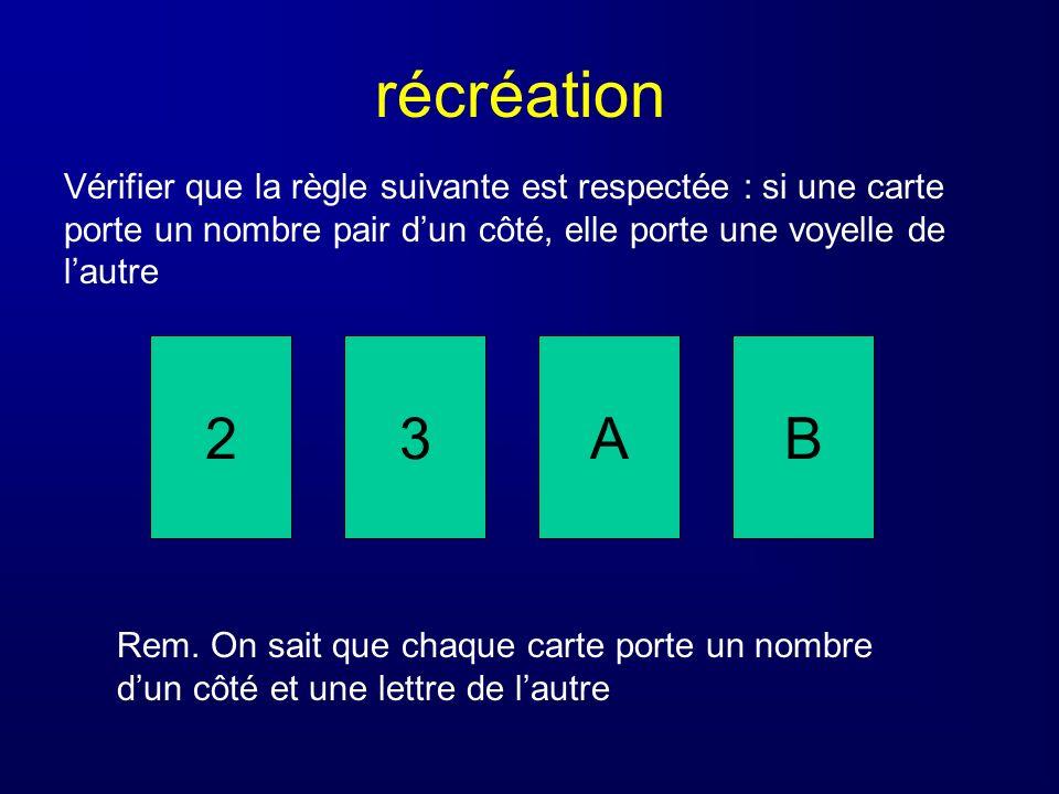 récréation 23AB Vérifier que la règle suivante est respectée : si une carte porte un nombre pair dun côté, elle porte une voyelle de lautre Rem. On sa