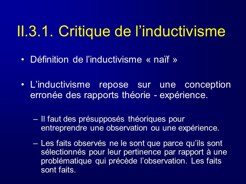 II.3.1. Critique de linductivisme Définition de linductivisme « naïf » Linductivisme repose sur une conception erronée des rapports théorie - expérien