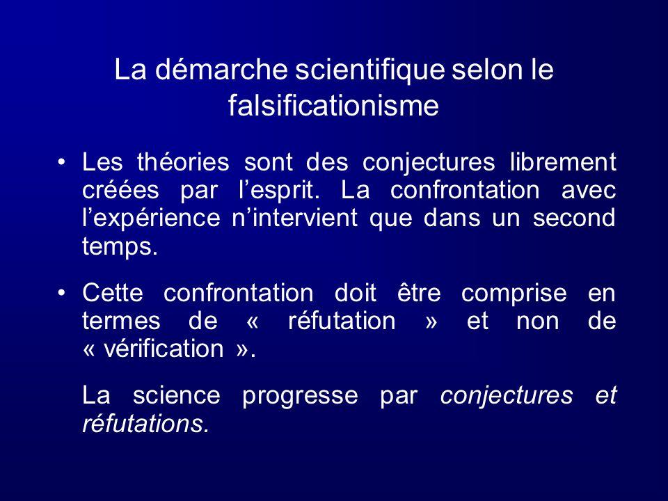 La démarche scientifique selon le falsificationisme Les théories sont des conjectures librement créées par lesprit. La confrontation avec lexpérience
