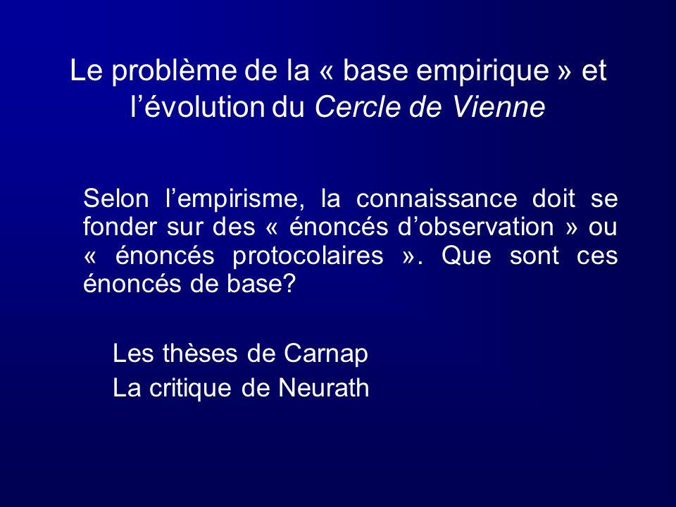 Le problème de la « base empirique » et lévolution du Cercle de Vienne Selon lempirisme, la connaissance doit se fonder sur des « énoncés dobservation