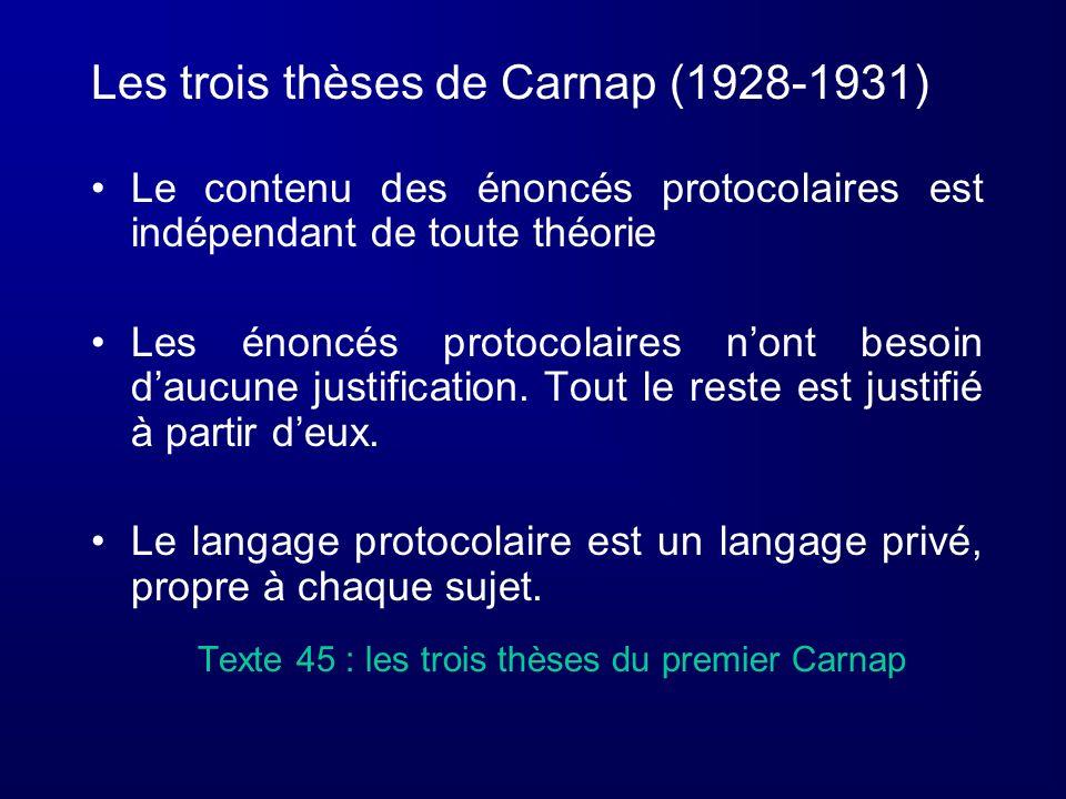 Les trois thèses de Carnap (1928-1931) Le contenu des énoncés protocolaires est indépendant de toute théorie Les énoncés protocolaires nont besoin dau