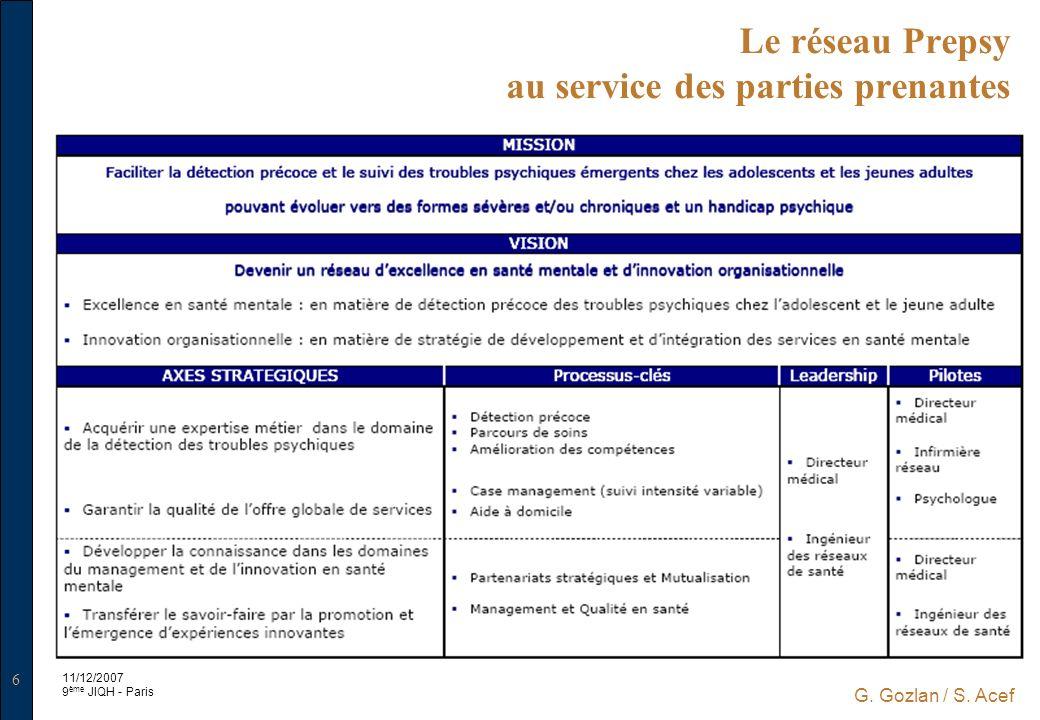11/12/2007 9 ème JIQH - Paris G.Gozlan / S.