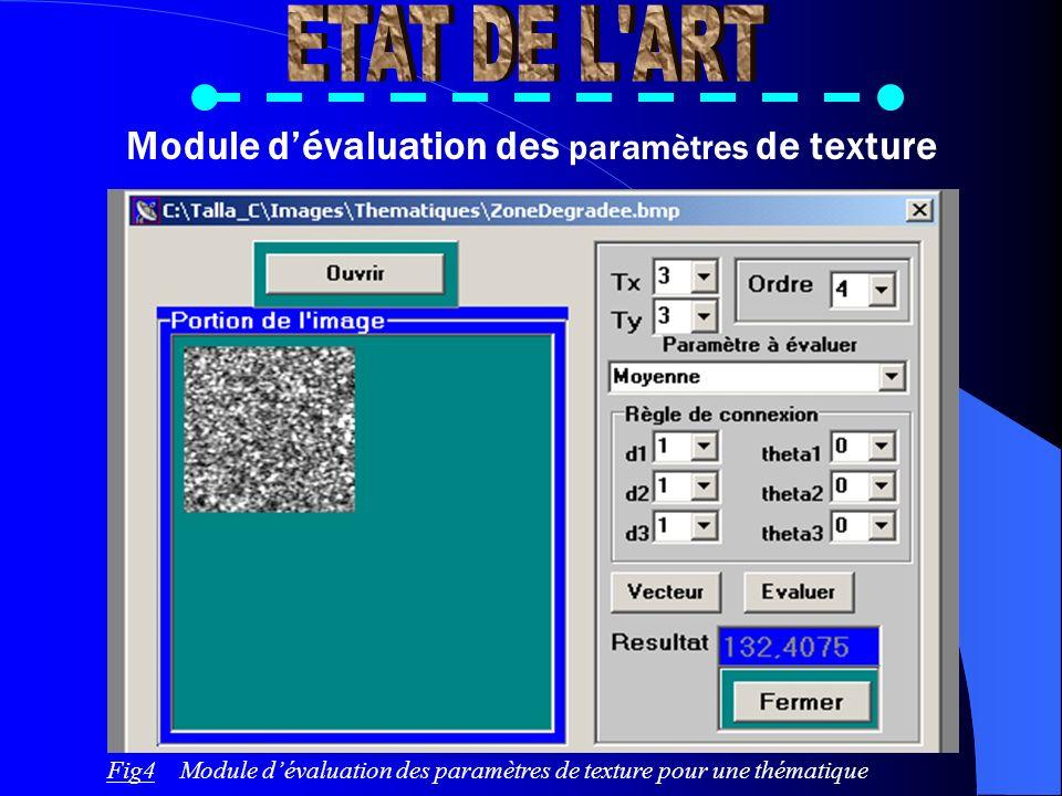 Module dévaluation des paramètres de texture Fig4 Module dévaluation des paramètres de texture pour une thématique