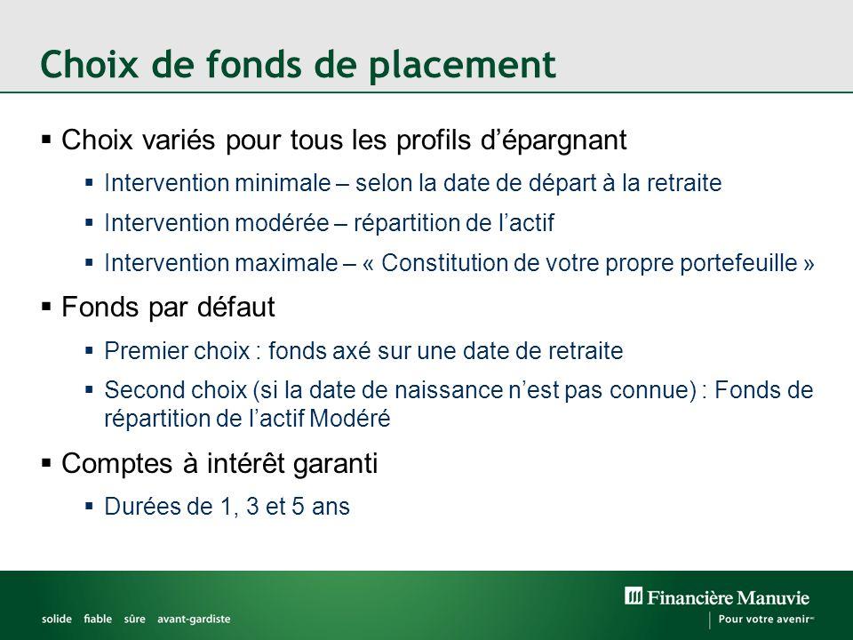 Choix variés pour tous les profils dépargnant Intervention minimale – selon la date de départ à la retraite Intervention modérée – répartition de lact