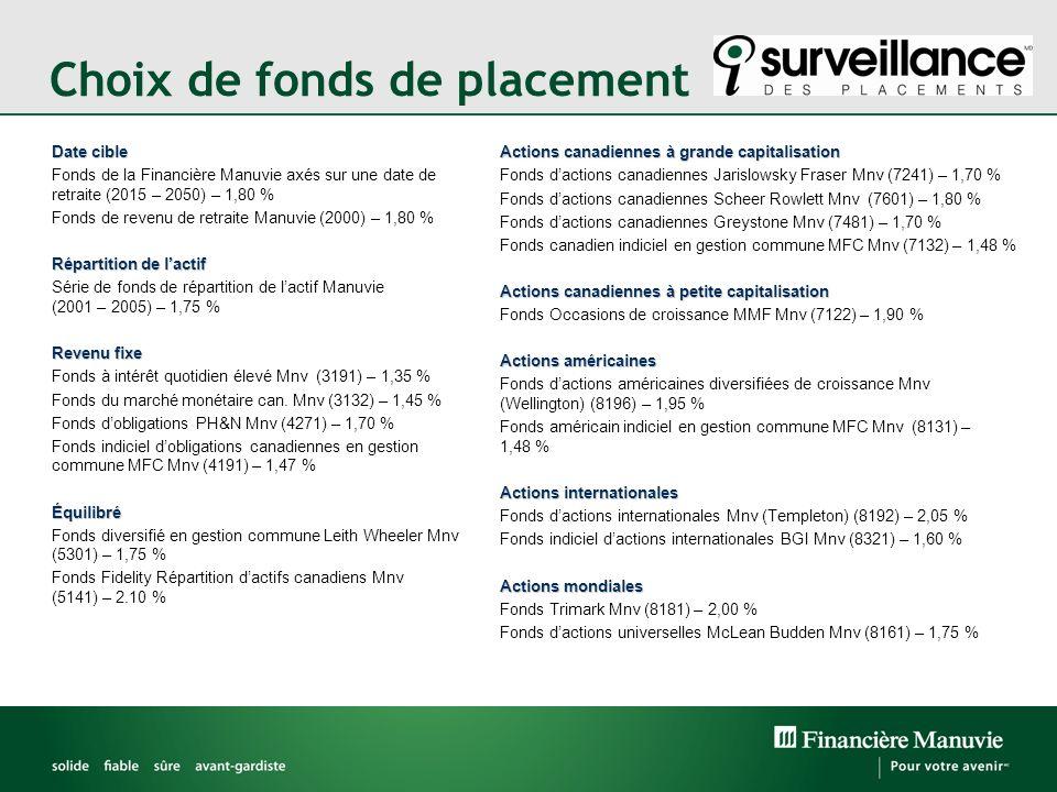 Date cible Fonds de la Financière Manuvie axés sur une date de retraite (2015 – 2050) – 1,80 % Fonds de revenu de retraite Manuvie (2000) – 1,80 % Rép