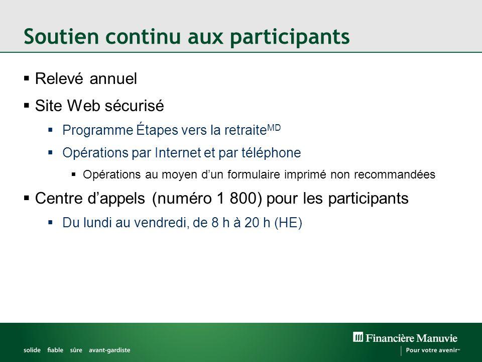 Soutien continu aux participants Relevé annuel Site Web sécurisé Programme Étapes vers la retraite MD Opérations par Internet et par téléphone Opérati