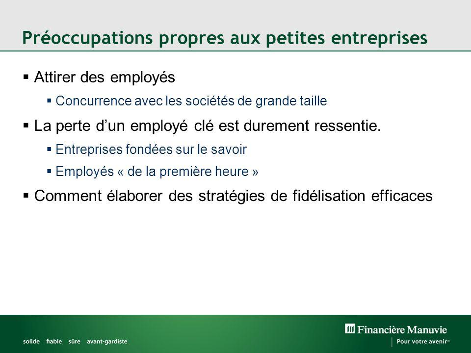 Préoccupations propres aux petites entreprises Attirer des employés Concurrence avec les sociétés de grande taille La perte dun employé clé est dureme