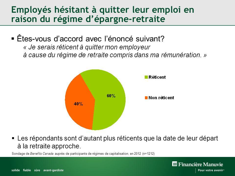 Employés hésitant à quitter leur emploi en raison du régime dépargne-retraite Êtes-vous daccord avec lénoncé suivant? « Je serais réticent à quitter m