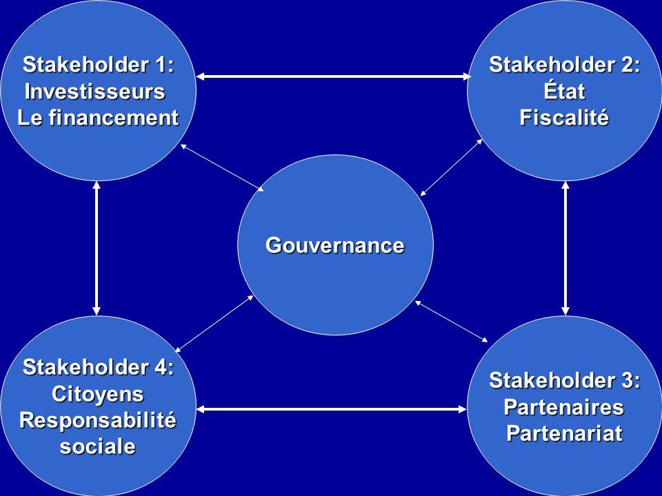 Stakeholder 1: Investisseurs Le financement Stakeholder 2: ÉtatFiscalité Stakeholder 3: PartenairesPartenariat Stakeholder 4: CitoyensResponsabilitéso