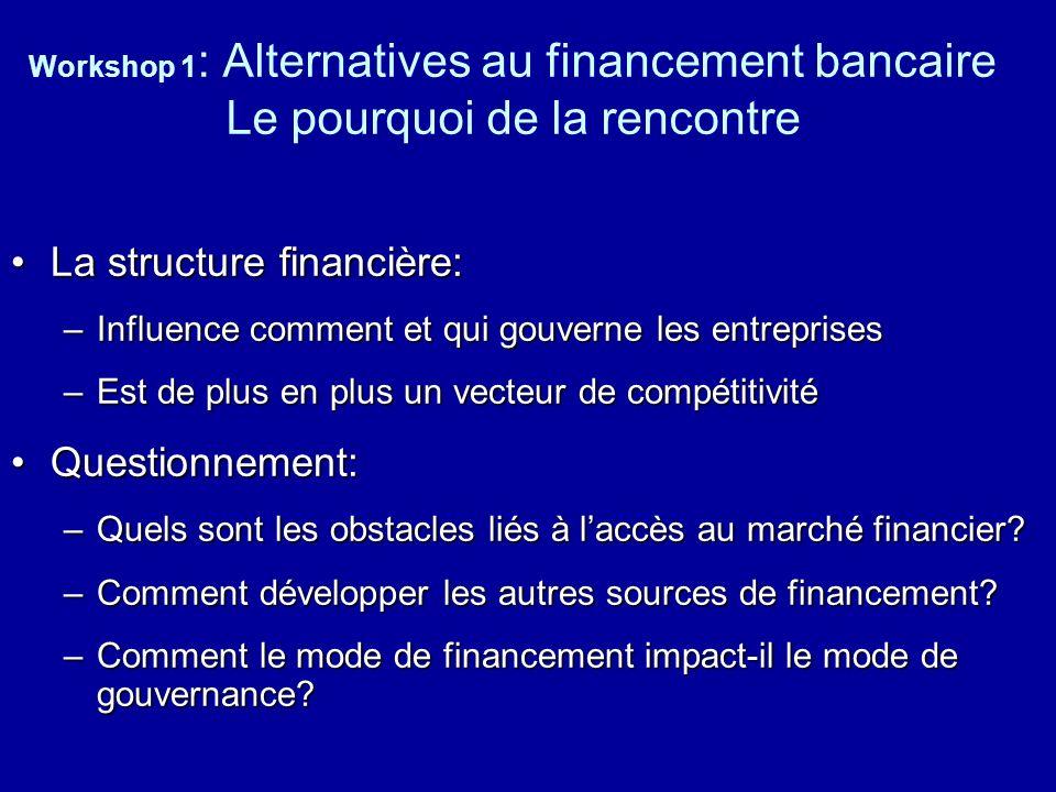 Workshop 1 : Alternatives au financement bancaire Le pourquoi de la rencontre La structure financière:La structure financière: –Influence comment et q