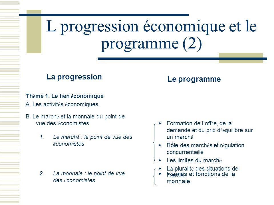 L progression économique et le programme (2) Formation de l offre, de la demande et du prix d é quilibre sur un march é Rôle des march é s et r é gula