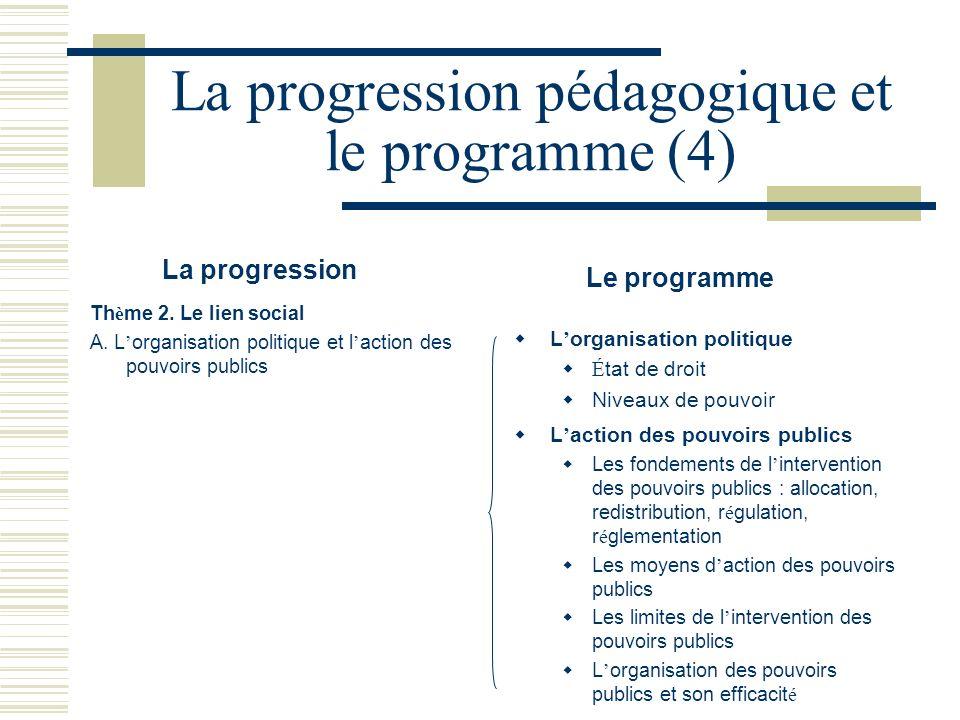 La progression pédagogique et le programme (4) La progression Le programme Th è me 2. Le lien social A. L organisation politique et l action des pouvo