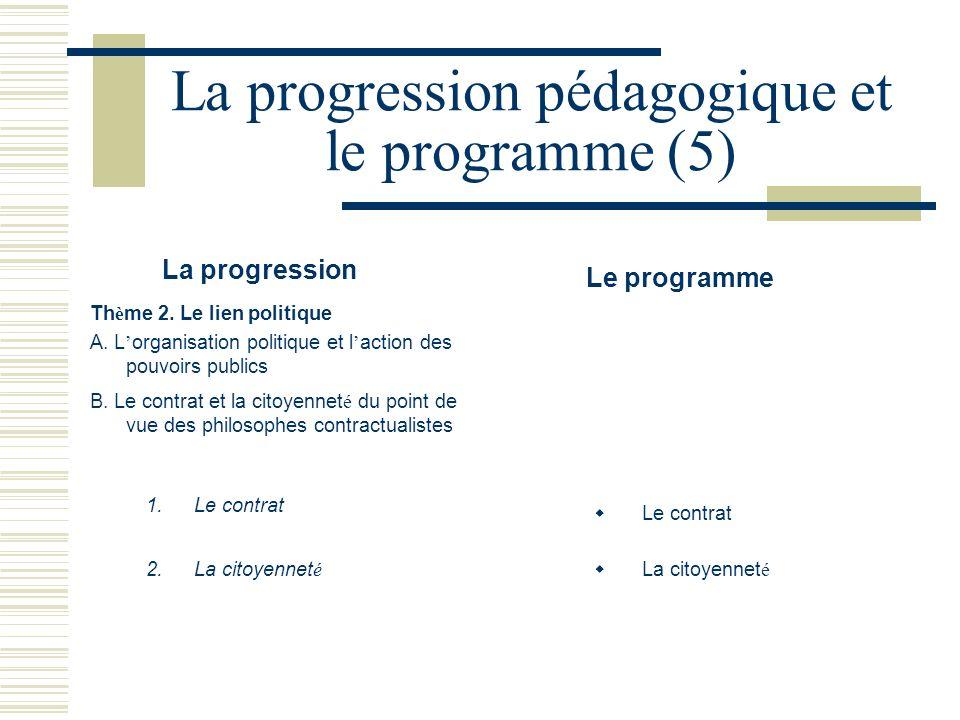 La progression pédagogique et le programme (5) La progression Le programme Th è me 2. Le lien politique A. L organisation politique et l action des po