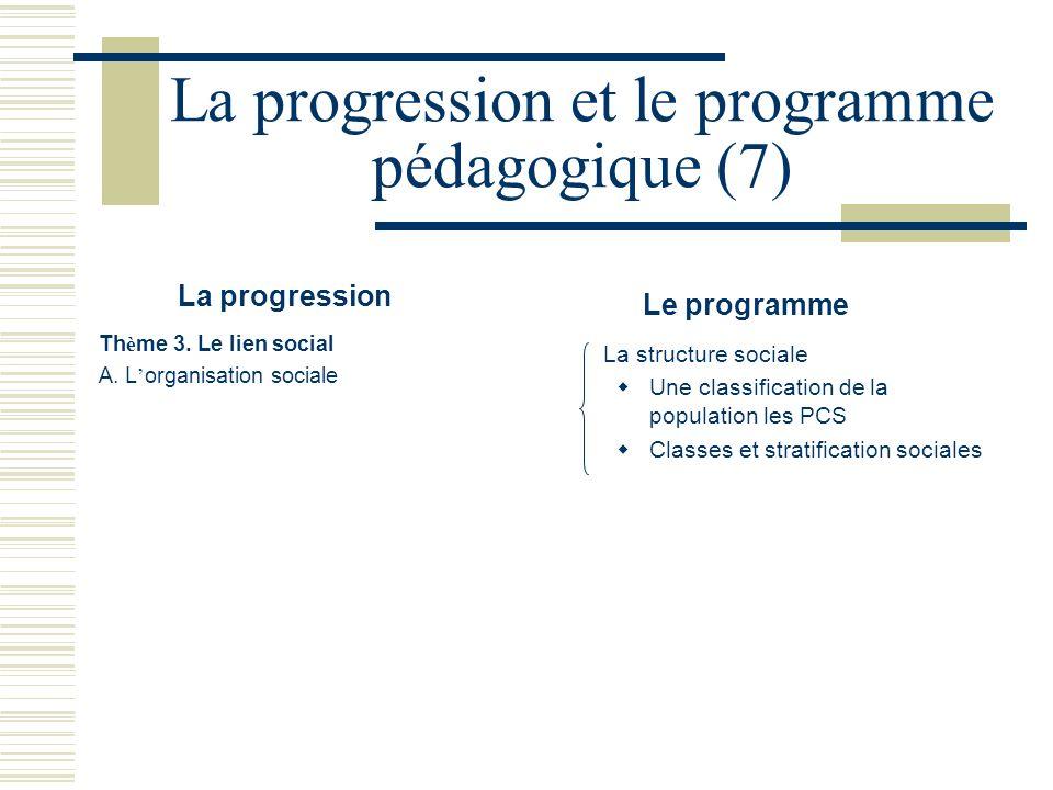 La progression et le programme pédagogique (7) La progression Le programme Th è me 3. Le lien social A. L organisation sociale La structure sociale Un