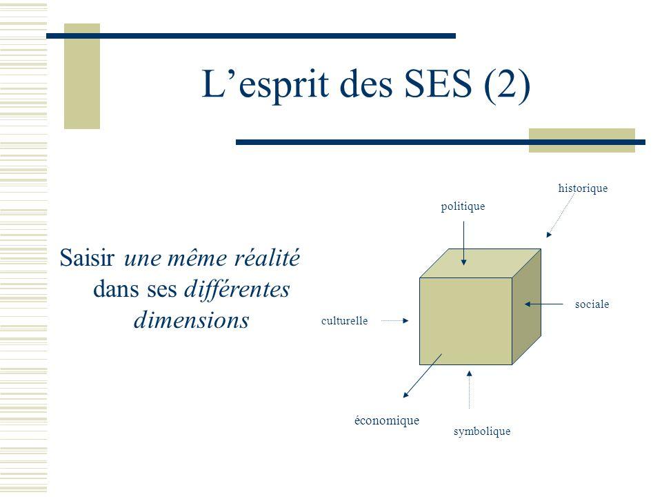 Lesprit des SES (2) Saisir une même réalité dans ses différentes dimensions économique sociale politique culturelle symbolique historique