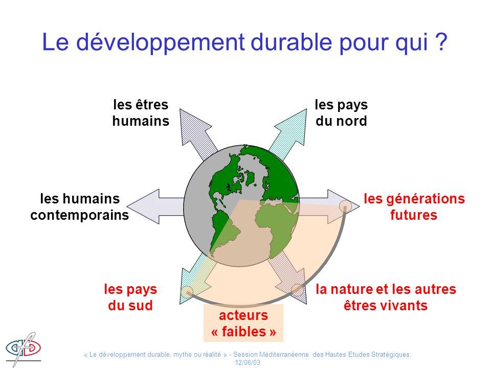« Le développement durable, mythe ou réalité » - Session Méditerranéenne des Hautes Etudes Stratégiques, 12/06/03 Le développement durable pour qui ?