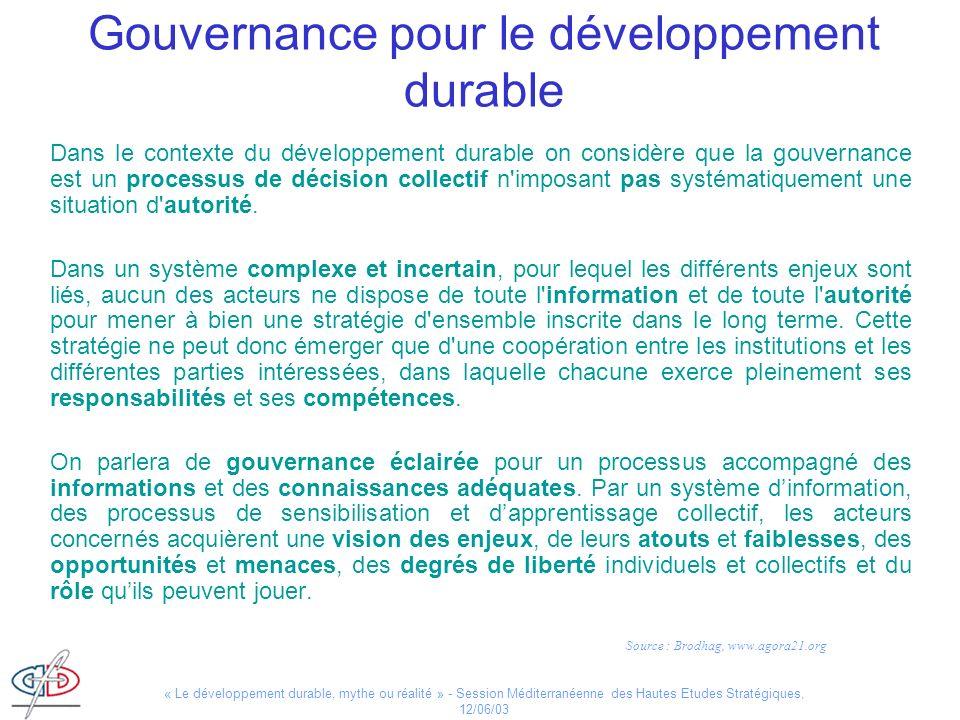 « Le développement durable, mythe ou réalité » - Session Méditerranéenne des Hautes Etudes Stratégiques, 12/06/03 Gouvernance pour le développement du