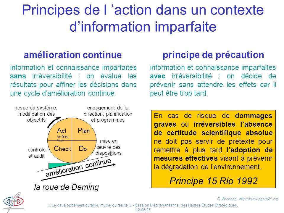 « Le développement durable, mythe ou réalité » - Session Méditerranéenne des Hautes Etudes Stratégiques, 12/06/03 Principes de l action dans un contex