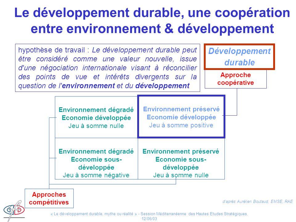 « Le développement durable, mythe ou réalité » - Session Méditerranéenne des Hautes Etudes Stratégiques, 12/06/03 hypothèse de travail : Le développem