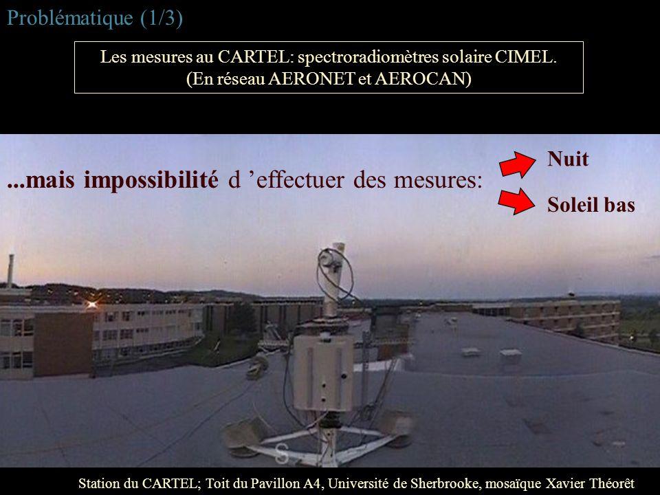 Les mesures au CARTEL: spectroradiomètres solaire CIMEL. (En réseau AERONET et AEROCAN) Station du CARTEL; Toit du Pavillon A4, Université de Sherbroo