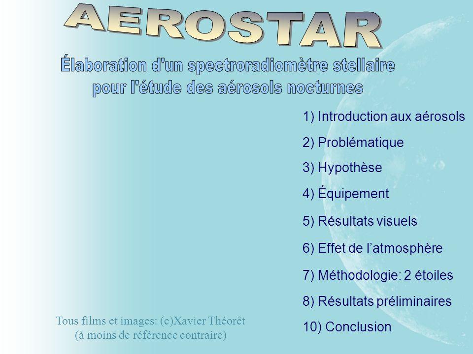 1) Introduction aux aérosols 2) Problématique Tous films et images: (c)Xavier Théorêt (à moins de référence contraire) 3) Hypothèse 4) Équipement 5) R