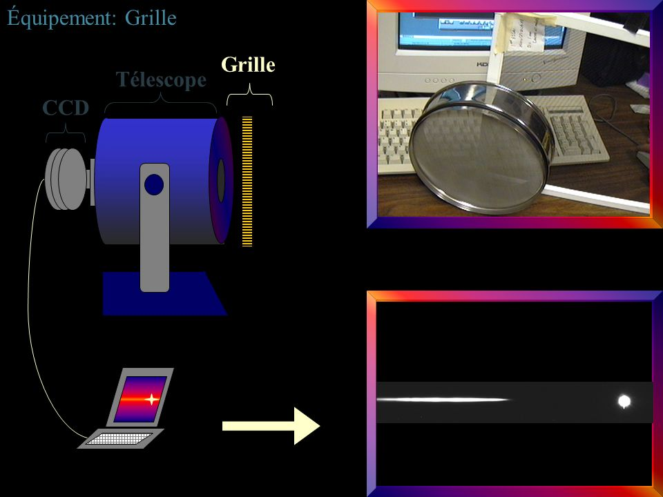 Grille Équipement: Grille Télescope CCD