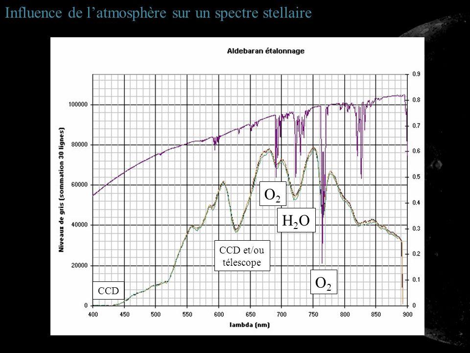 Influence de latmosphère sur un spectre stellaire CCD et/ou télescope O2O2 H2OH2O O2O2 CCD