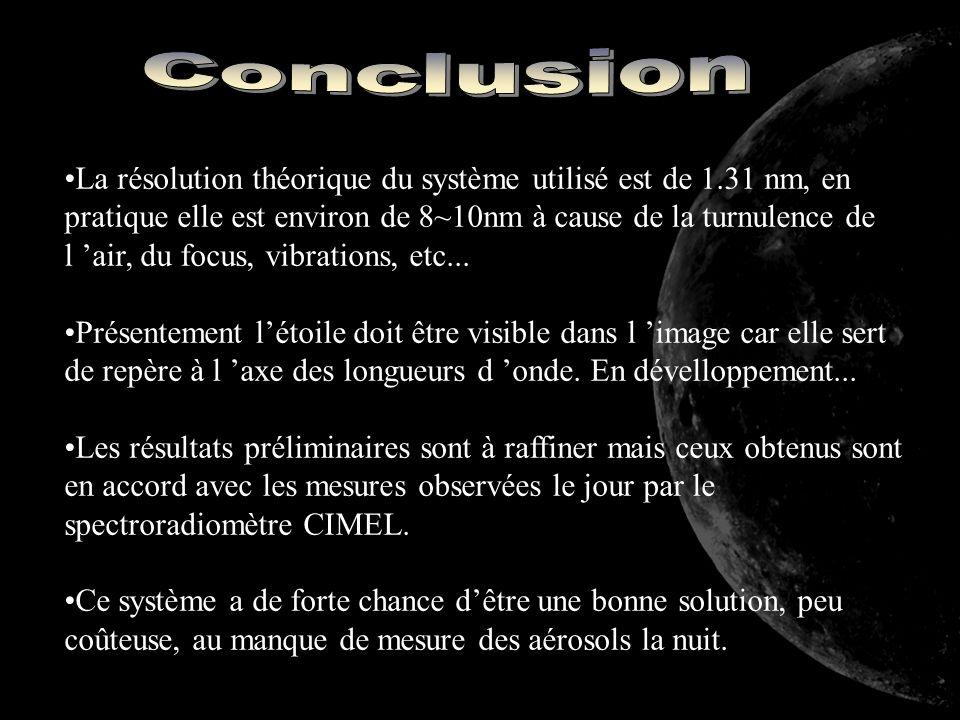 La résolution théorique du système utilisé est de 1.31 nm, en pratique elle est environ de 8~10nm à cause de la turnulence de l air, du focus, vibrati