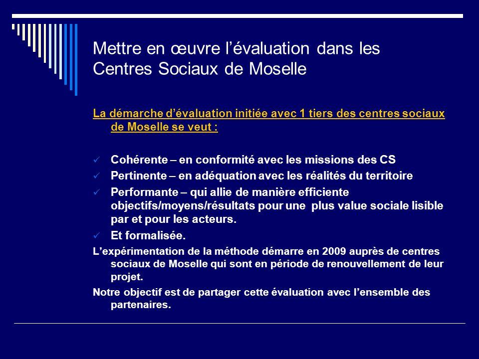 Mettre en œuvre lévaluation dans les Centres Sociaux de Moselle La mise en œuvre de lévaluation est une démarche concertée entre les administrateurs et les salariés du Centre Social.