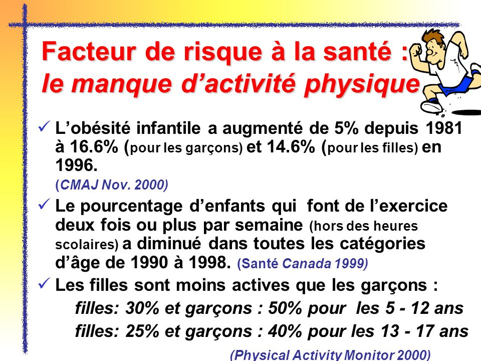Facteur de risque à la santé : le manque dactivité physique Lobésité infantile a augmenté de 5% depuis 1981 à 16.6% ( pour les garçons) et 14.6% ( pou