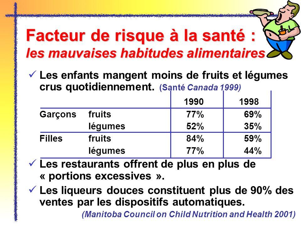 Facteur de risque à la santé : les mauvaises habitudes alimentaires Les enfants mangent moins de fruits et légumes crus quotidiennement. (Santé Canada