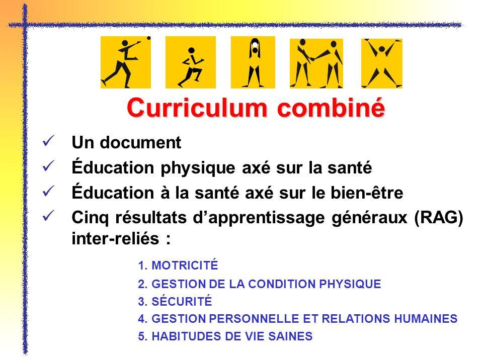 Curriculum combiné Un document Éducation physique axé sur la santé Éducation à la santé axé sur le bien-être Cinq résultats dapprentissage généraux (R