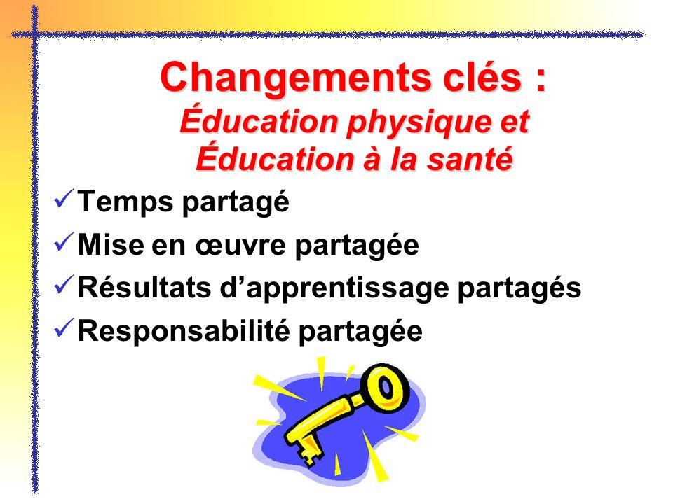 Changements clés : Éducation physique et Éducation à la santé Temps partagé Mise en œuvre partagée Résultats dapprentissage partagés Responsabilité pa