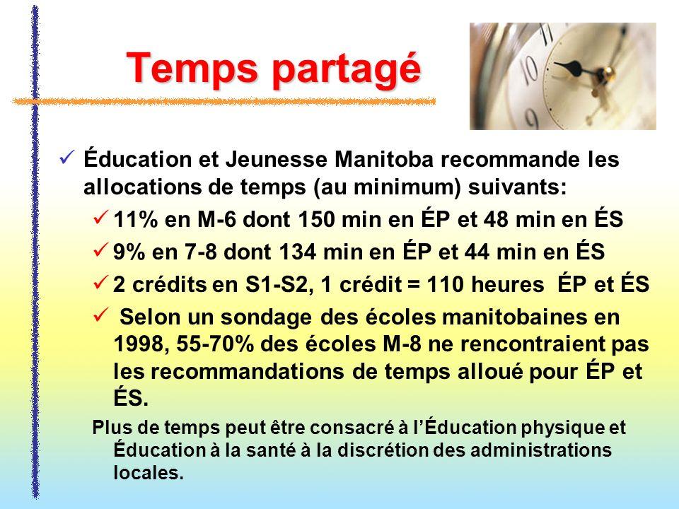 Temps partagé Éducation et Jeunesse Manitoba recommande les allocations de temps (au minimum) suivants: 11% en M-6 dont 150 min en ÉP et 48 min en ÉS