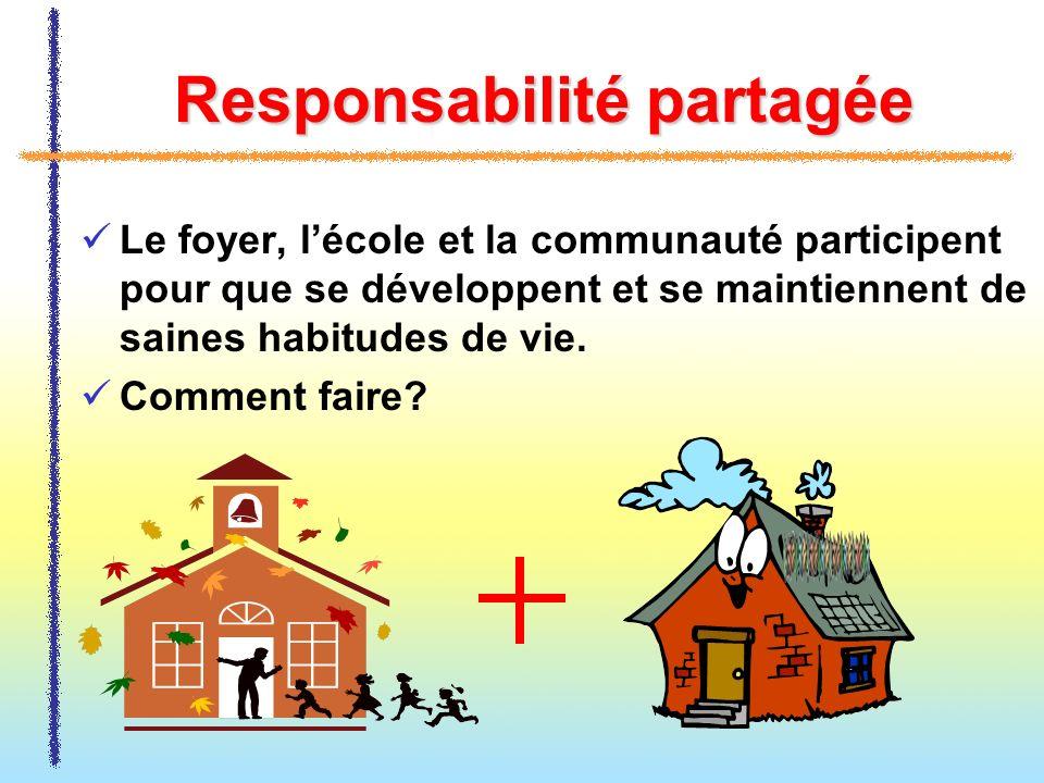 Responsabilité partagée Le foyer, lécole et la communauté participent pour que se développent et se maintiennent de saines habitudes de vie. Comment f