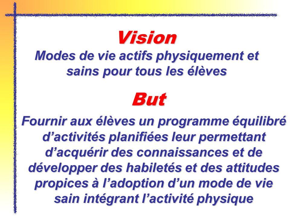 Vision Modes de vie actifs physiquement et sains pour tous les élèves But Fournir aux élèves un programme équilibré dactivités planifiées leur permett