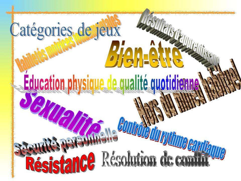 Raisons dêtre Élucider le renouvellement du programme détudes en Éducation physique et Éducation à la santé Expliquer les changements apportés par le nouveau programme détudes Identifier les exigences pour assurer lefficacité de la mise en œuvre du nouveau programme