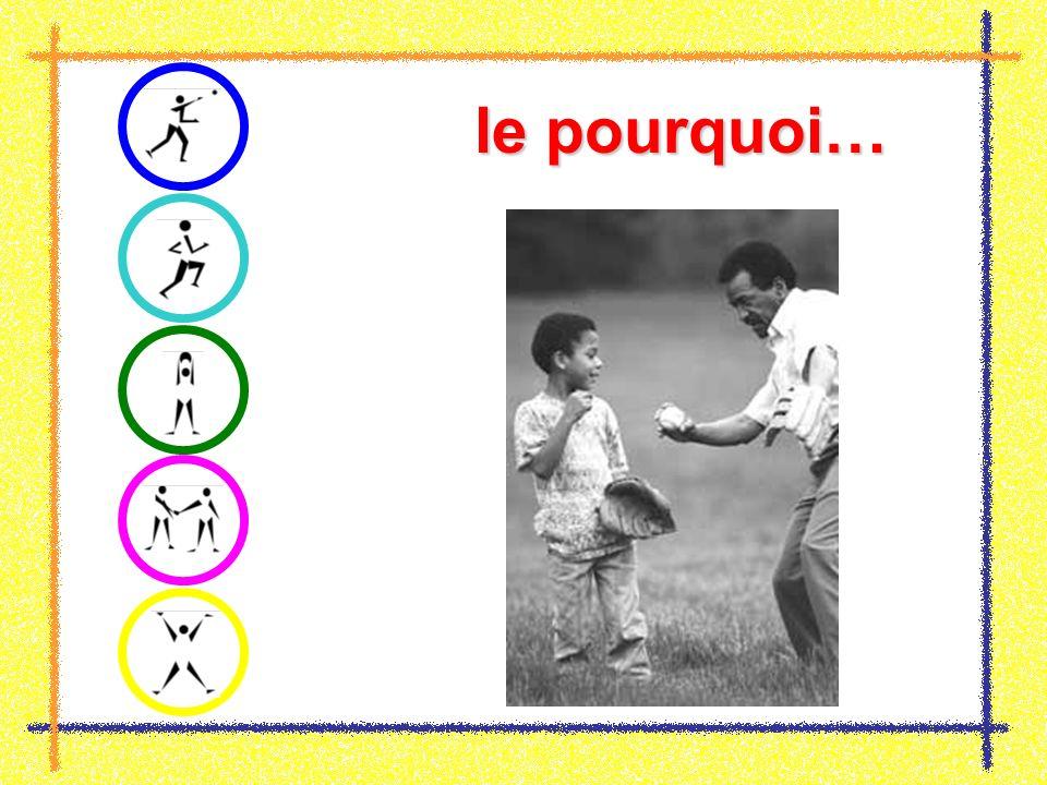 SONDAGE 1995 (Physical Activity Monitor) Un nombre imposant de parents reconnaissent que lactivité physique contribue au bon développement et à la croissance, au développement de lestime et limage de soi, à lamélioration de la capacité de se concentrer et dapprendre, ainsi quà lapprentissage du partage et du sens de la coopération de leurs enfants.