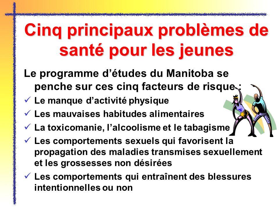 Cinq principaux problèmes de santé pour les jeunes Le programme détudes du Manitoba se penche sur ces cinq facteurs de risque : Le manque dactivité ph