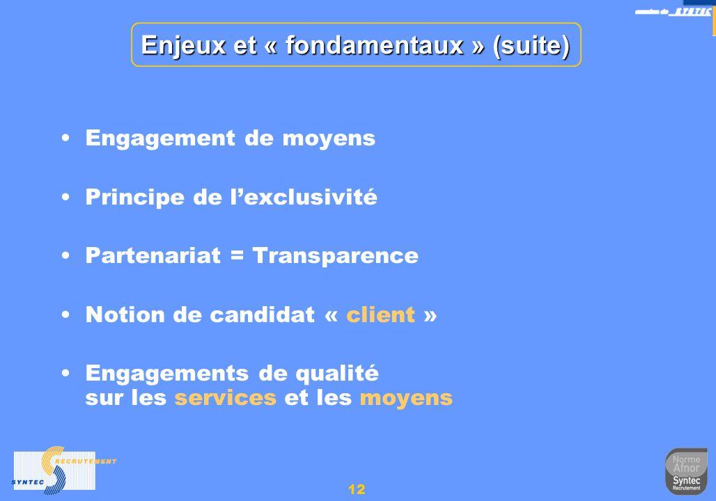 12 Enjeux et « fondamentaux » (suite) Engagement de moyens Principe de lexclusivité Partenariat = Transparence Notion de candidat « client » Engagemen