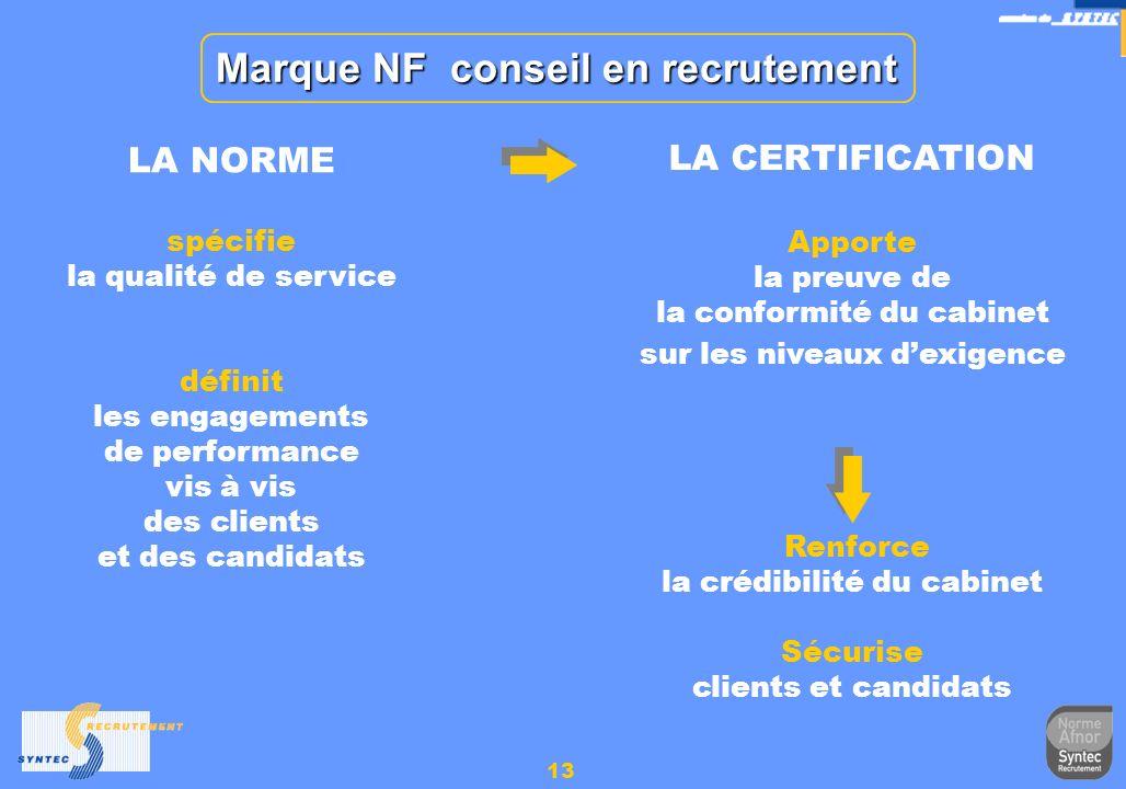 13 Marque NF conseil en recrutement LA NORME spécifie la qualité de service définit les engagements de performance vis à vis des clients et des candid