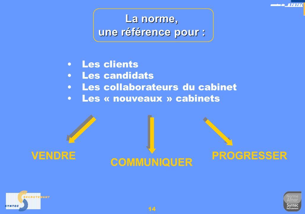 14 La norme, une référence pour : Les clients Les candidats Les collaborateurs du cabinet Les « nouveaux » cabinets VENDRE COMMUNIQUER PROGRESSER