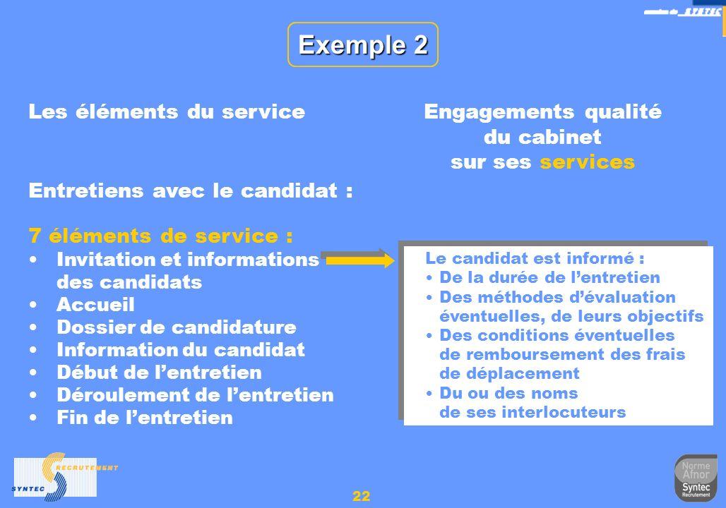 22 7 éléments de service : Invitation et informations des candidats Accueil Dossier de candidature Information du candidat Début de lentretien Déroule