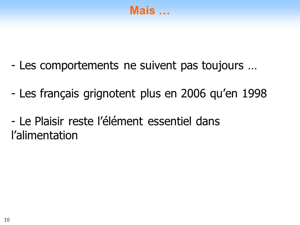 10 Mais … - Les comportements ne suivent pas toujours … - Les français grignotent plus en 2006 quen 1998 - Le Plaisir reste lélément essentiel dans la