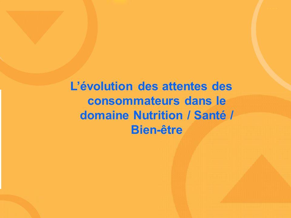 2 Lévolution des attentes des consommateurs dans le domaine Nutrition / Santé / Bien-être