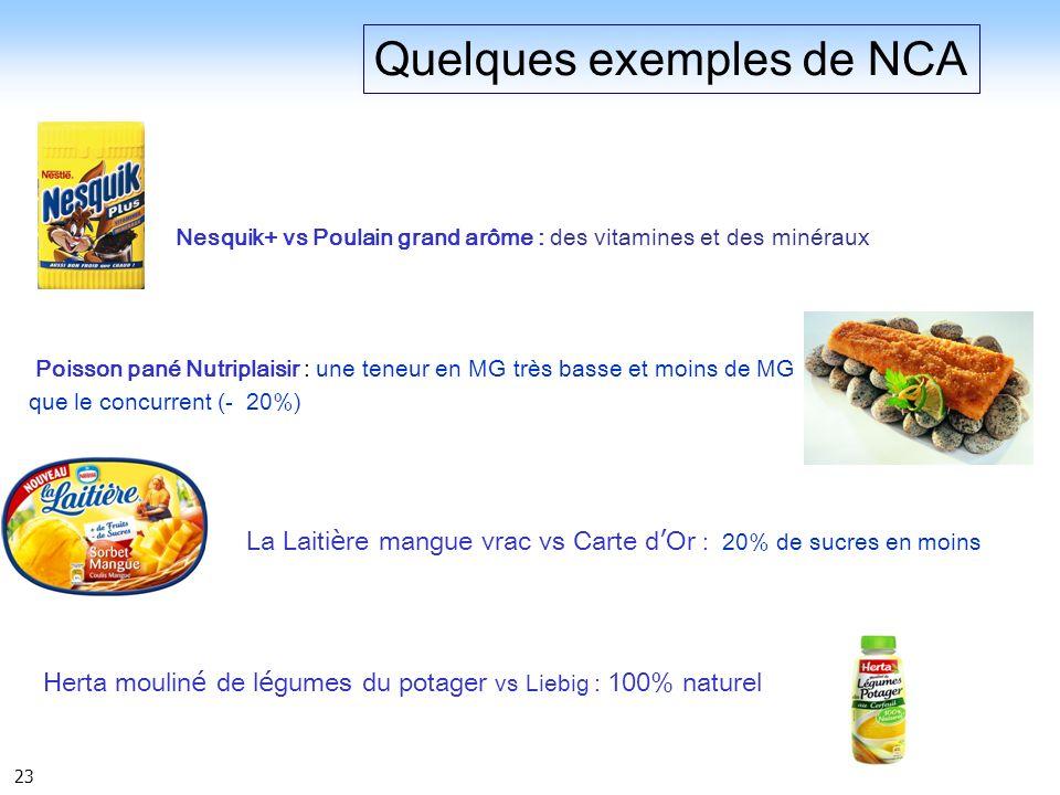 23 Poisson pané Nutriplaisir : une teneur en MG très basse et moins de MG que le concurrent (- 20%) Quelques exemples de NCA La Laiti è re mangue vrac