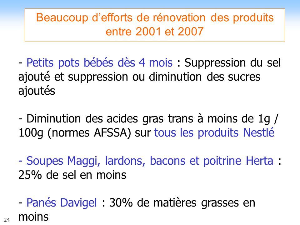 24 Beaucoup defforts de rénovation des produits entre 2001 et 2007 - Petits pots bébés dès 4 mois : Suppression du sel ajouté et suppression ou diminu